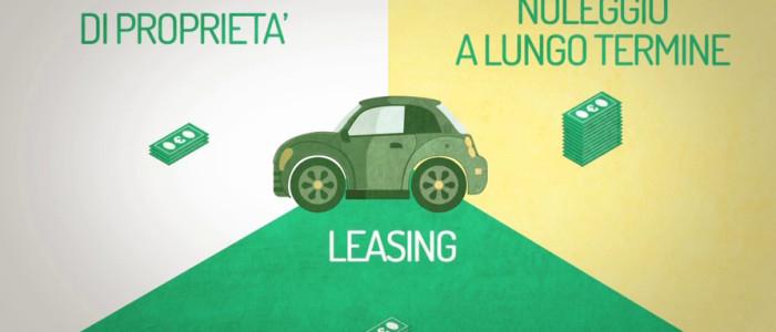 La deducibilità dei costi relativi all'acquisto e utilizzo di veicoli a motore